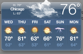 this weeks weather